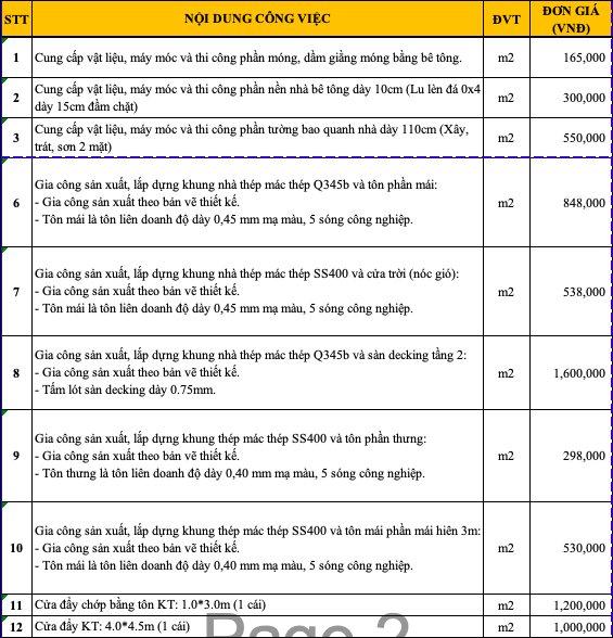 Đơn giá thi công xây dựng nhà xưởng nàh thép tiền chế của công ty xây dựng Dubai T7/21